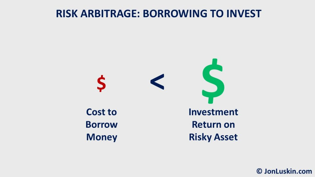 Risk arbitragers hope to earn more investing than the cost to borrow.